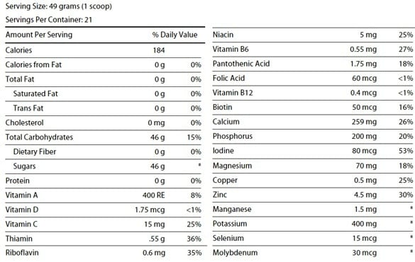 Nutrition Supplement Facts
