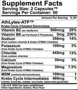 Athlytes-ATP Supplement Facts