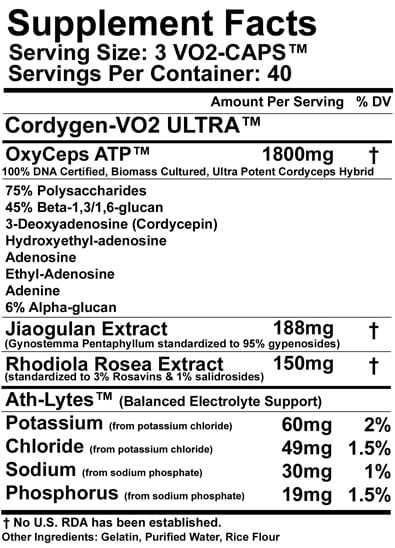Cordygen Supplement Facts