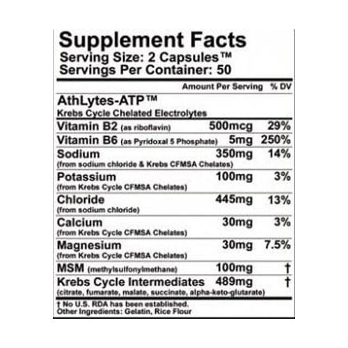 athlytesingredientlabel