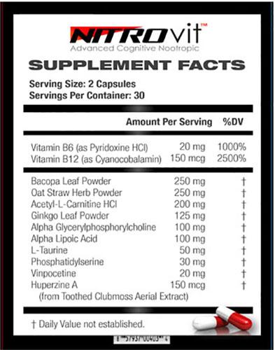 Nitrovit Ingredients Label
