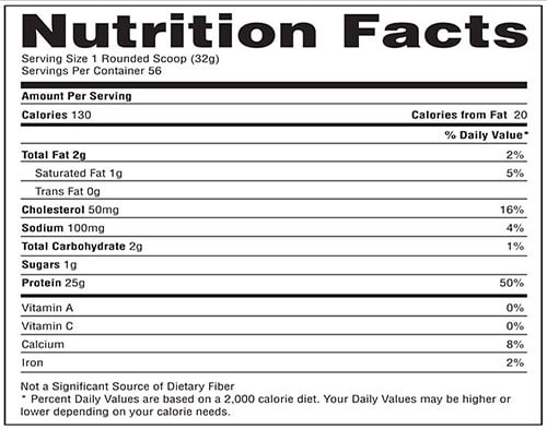 Precision Protein Ingredients Label