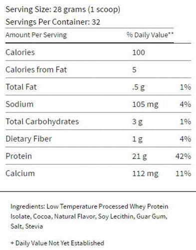 Phormula 1 Natural Ingredients Label