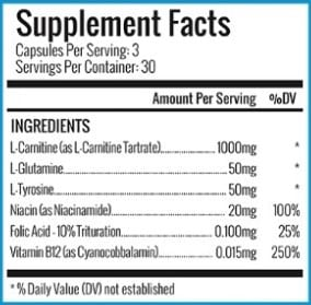 DarkStorm Nutrition Post Workout Supplement Facts