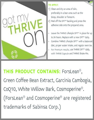 Thrive Patch Ingredients Label