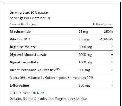 AlphaSurge DRV Supplement Facts