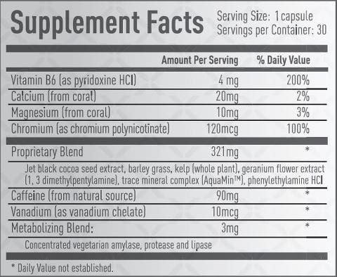 Xyngular Supplement Facts
