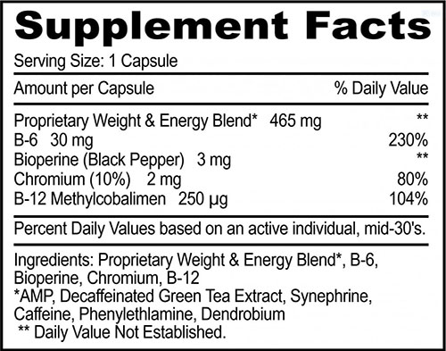 TruVision Ingredients Label