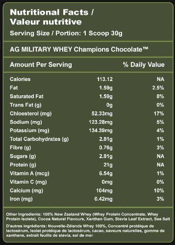 military whey supplement facts