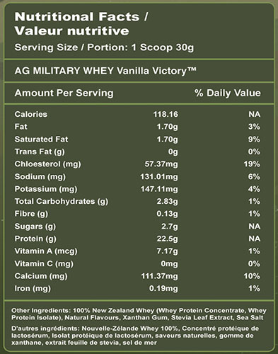 Military Whey Ingredients Label