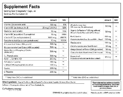 Qualia Ingredients Label