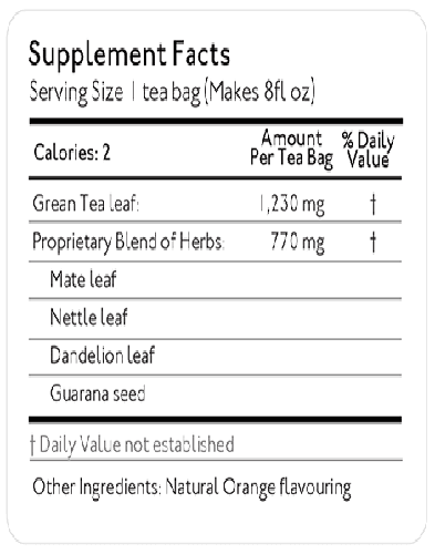SkinnyMint Ingredients Label