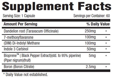 Deprogen ARS ingredients