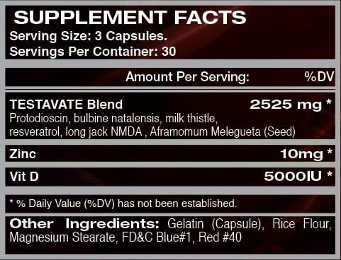 Testavate 500 ingredients