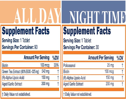 pAGG Stack Supplement System Ingredients Label