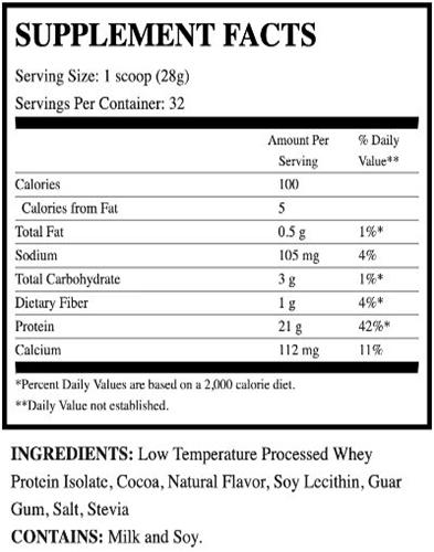 Phormula1 Ingredients Label