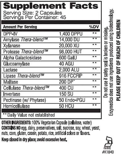 Digest Spectrum Ingredient Labels